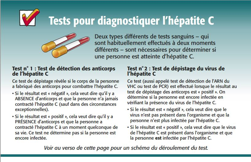 French - Tests used