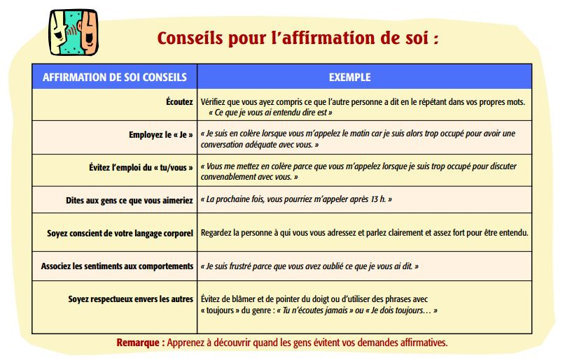 French - Tip card