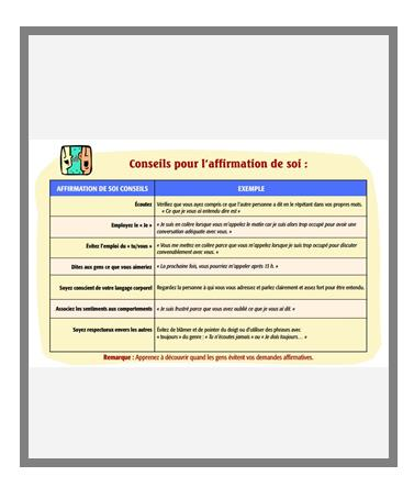 Resources - Bordered - French - Tip card