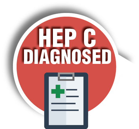 cascade hec-03-diagnosed
