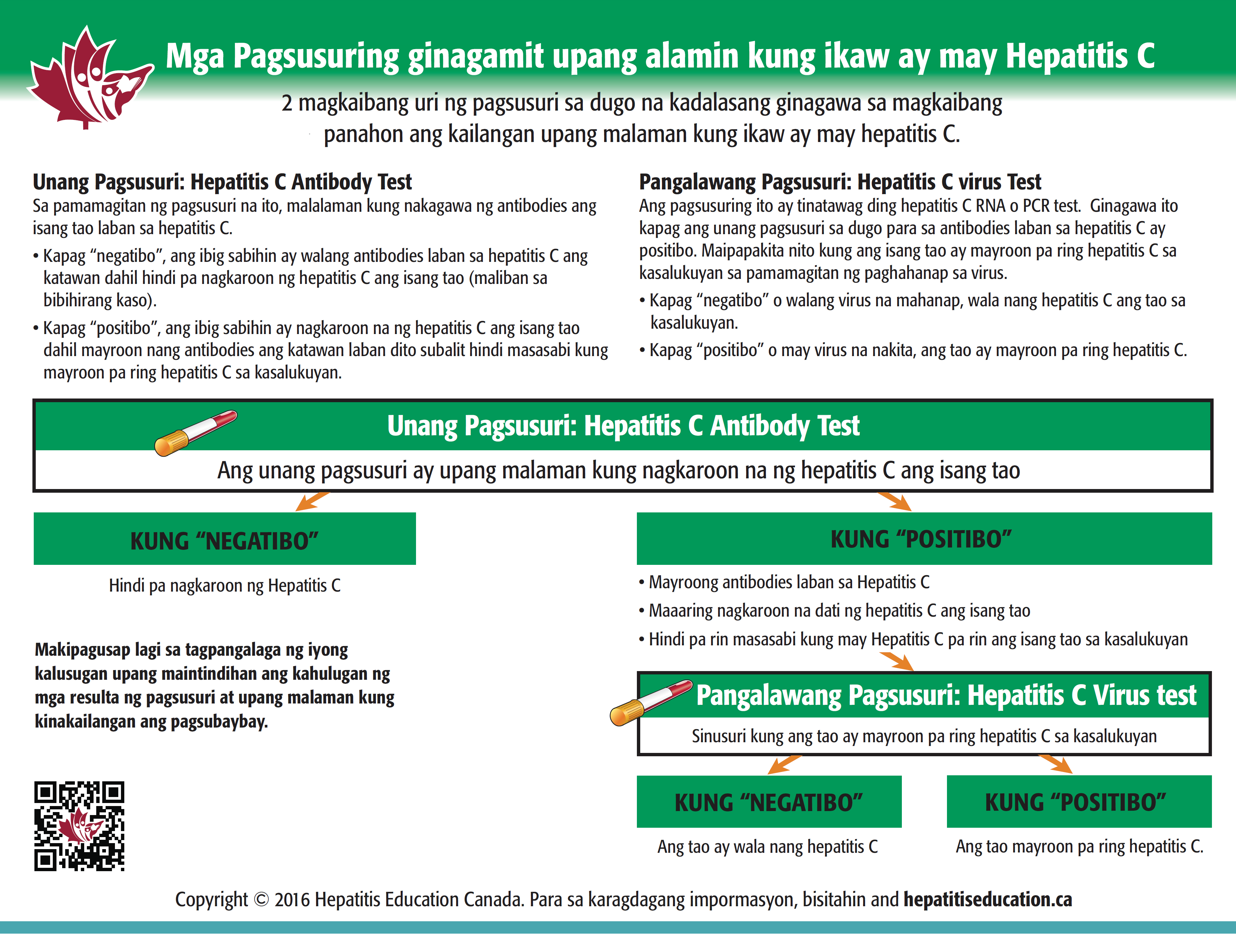 Patient-test-guide-Tagalog-016-4 July 4, 2016