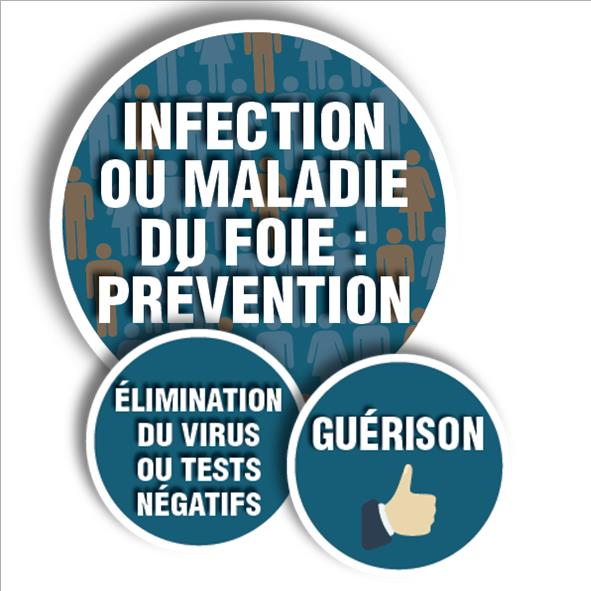 Prevention cure cleared larger three circles high quality