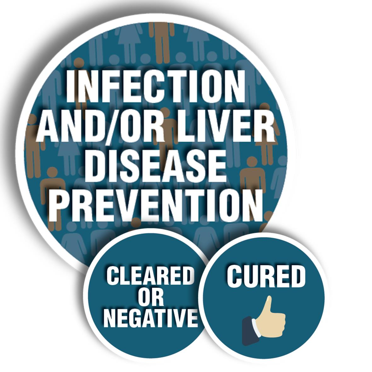 Prevention INFECTION cure cleared larger three circles - high quality